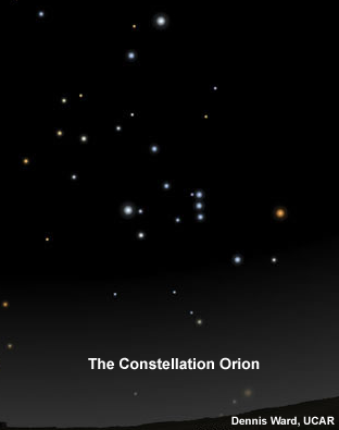 schematic showing stars that are part of constellation Orion